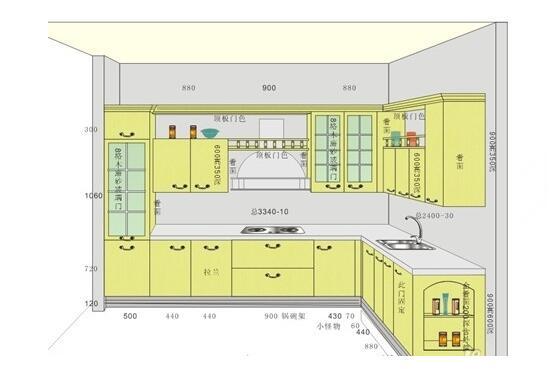 廚房裝修設計平面尺寸分析 - 愛我窩