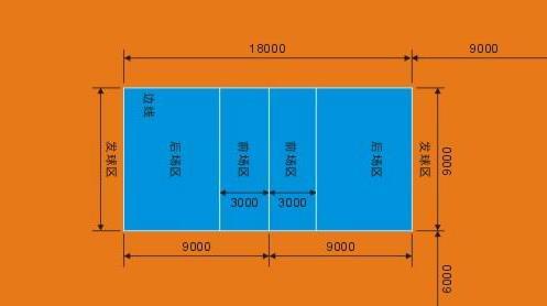 排球場地標準尺寸是多少 - 愛我窩