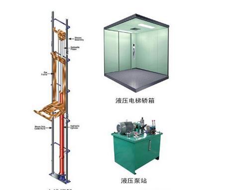 液壓電梯原理特點 液壓電梯應用場合 - 愛我窩