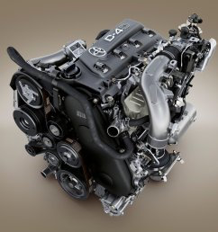 new toyota gd engine unveiled for 2016 fortuner innova toyota fortuner engine diagram [ 1280 x 905 Pixel ]