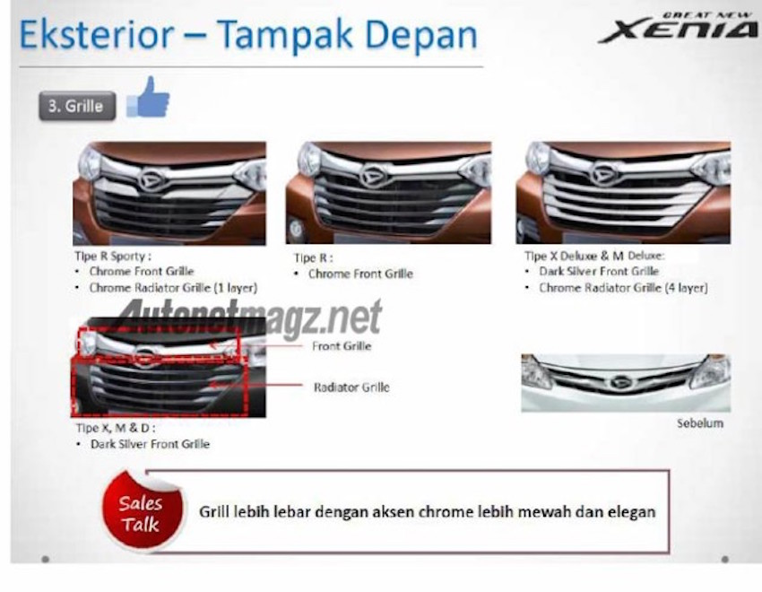 grand new avanza vs xenia forum 2015 daihatsu rebadged toyota images leaked 2016 grille official