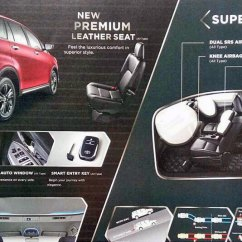 Tipe Dan Harga All New Kijang Innova Kekurangan Grand Avanza 2016 Toyota Venturer Leaked Ahead Of Reveal Update Interior Features
