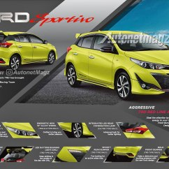 All New Yaris Trd Sportivo 2017 Harga Second Grand Avanza 2016 2018 Toyota Facelift Brochure Leaked