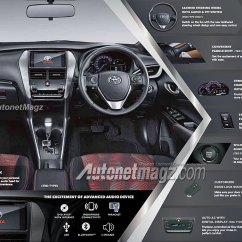 Toyota Yaris Trd Sportivo 2018 Indonesia Brand New Camry Price In Nigeria Facelift Interior Brochure