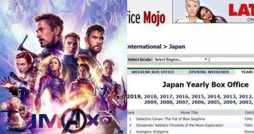 《復仇者聯盟4》在日本票房又輸給這部動畫了!去年跟今年最強的敵人都是同一人...-我們用電影寫日記