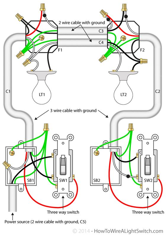 electrical wiring diagrams for recessed lighting hunter fan diagram remote control two lights between 3 way switches with the power feed via one of light