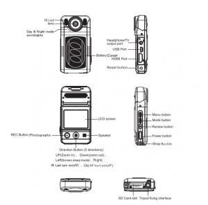 Dvr Camera Wiring TV Camera Wiring Diagram ~ Odicis