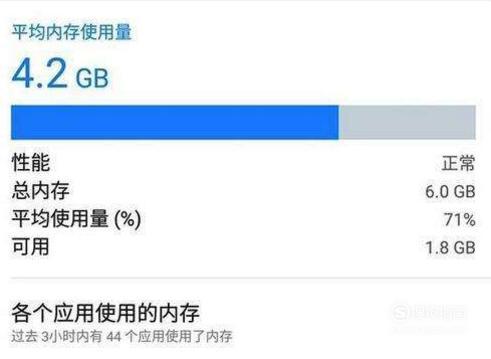 手機執行記憶體4G和6G差別真的很大嗎? - IT145.com