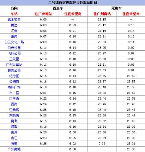 廣州地鐵末班車是什麼時候?廣州地鐵時間表 - IT145.com