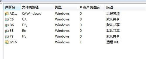 怎麼取消共用檔案? - IT145.com