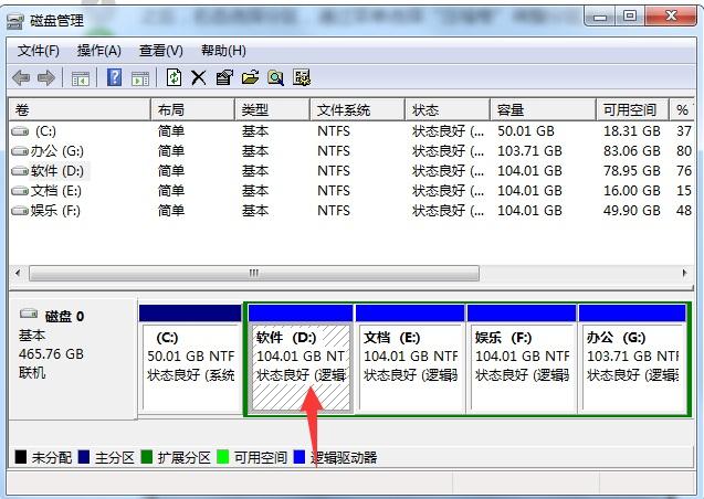 教你怎麼用WIN7系統自帶工具調整硬碟分割區 - IT145.com