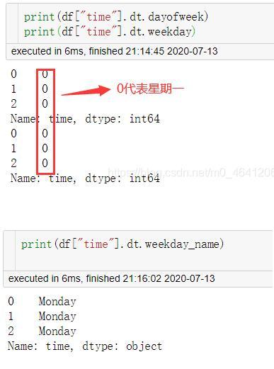 Python資料分析庫pandas高階介面dt的使用詳解 - IT145.com