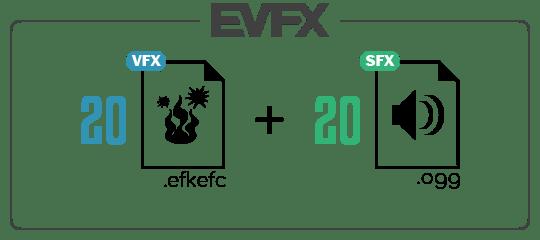 EVFX Sanctuary by Dreams Circle