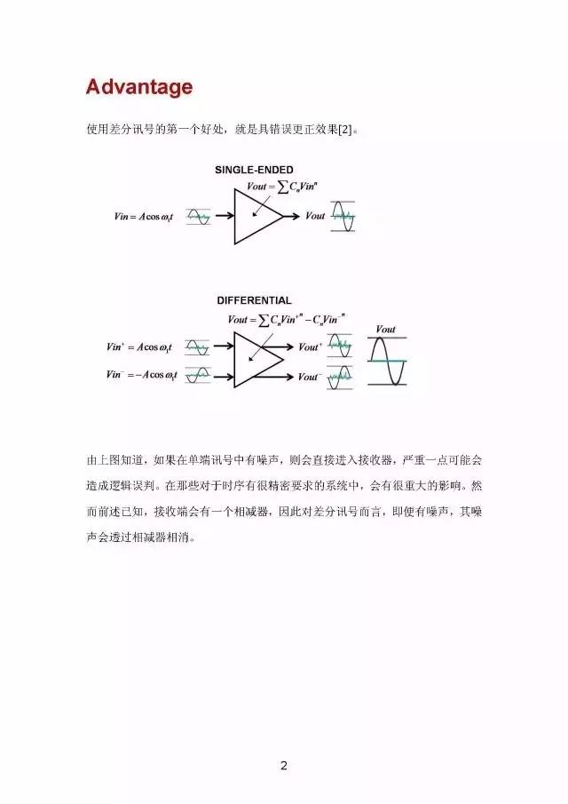 差分訊號詳解 - ITW01