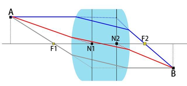 最新 鏡 反射 問題 - 楮根タメ