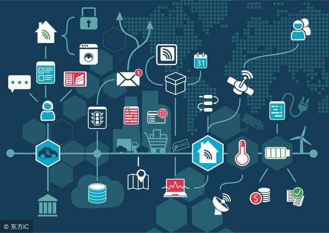 網際網路和移動網際網路技術的飛速普及給企業發展帶來了無限的利好 - ITW01