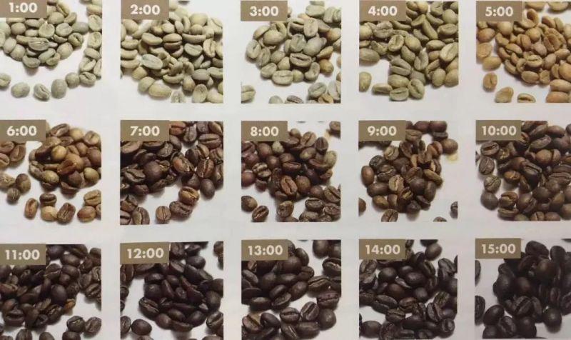 咖啡知識|咖啡烘焙過程中的物理變化 - ITW01