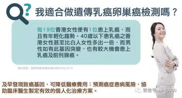 香港遺傳乳癌卵巢癌基因檢測 卵巢癌基因檢測怎麼做 乳癌基因檢測多少 - ITW01