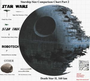 Funny Star Wars Fan Art (132 pics)  Izismile