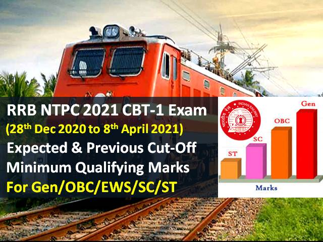 Check Expected Cutoff & Minimum Qualifying Marks Categorywise (Gen/OBC/EWS/SC/ST)