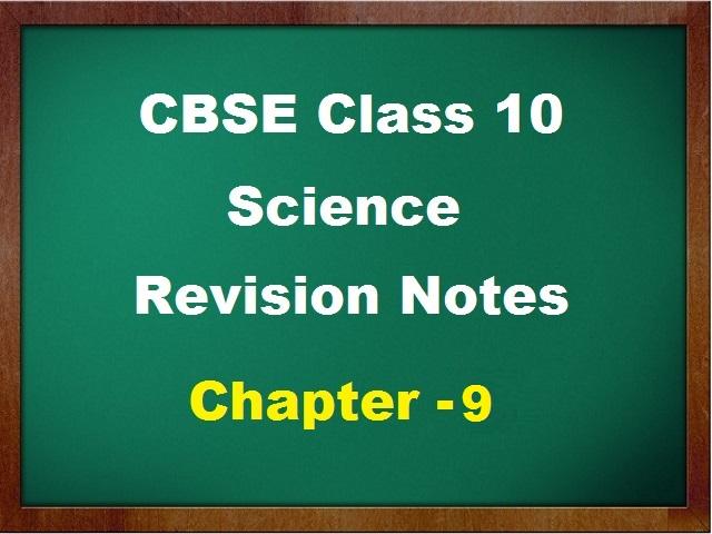 CBSE 10th Board Exam 2021
