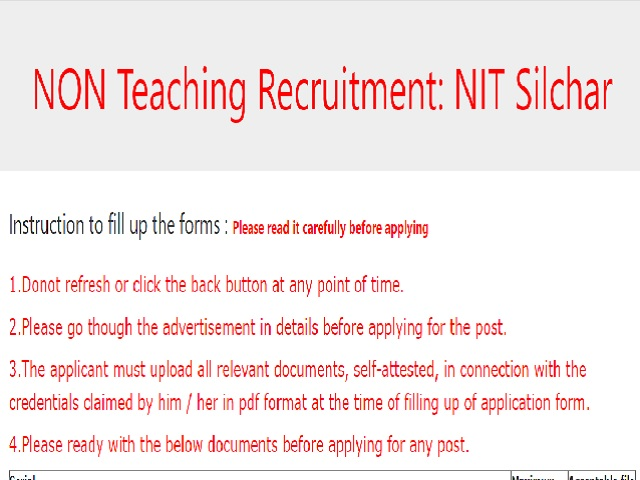 NIT Silchar Recruitment 2021 for 55 Non Teaching Staff, Apply Online @nits.ac.in