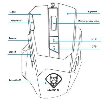 Usb Optical Mouse Circuit Diagram : How To Make An Optical