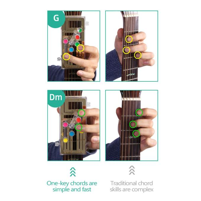 Buy Guitar Chords Beginner Acoustic Guitar Chord Teaching Aid Guitar Tool Guitar Learning System At Affordable Prices Free Shipping Real Reviews With Photos Joom