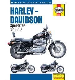 wiring harness diagram haynes 1970 2013 sportster manual 2534 jpcycles com on harley davidson  [ 1201 x 1200 Pixel ]