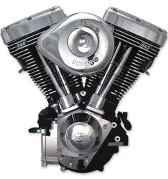 harley motorcycle engine parts diagram [ 1200 x 1200 Pixel ]