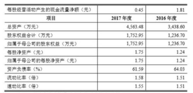 Chen Yufan has been arrested for drug abuse and this brokerage company was six months ago.