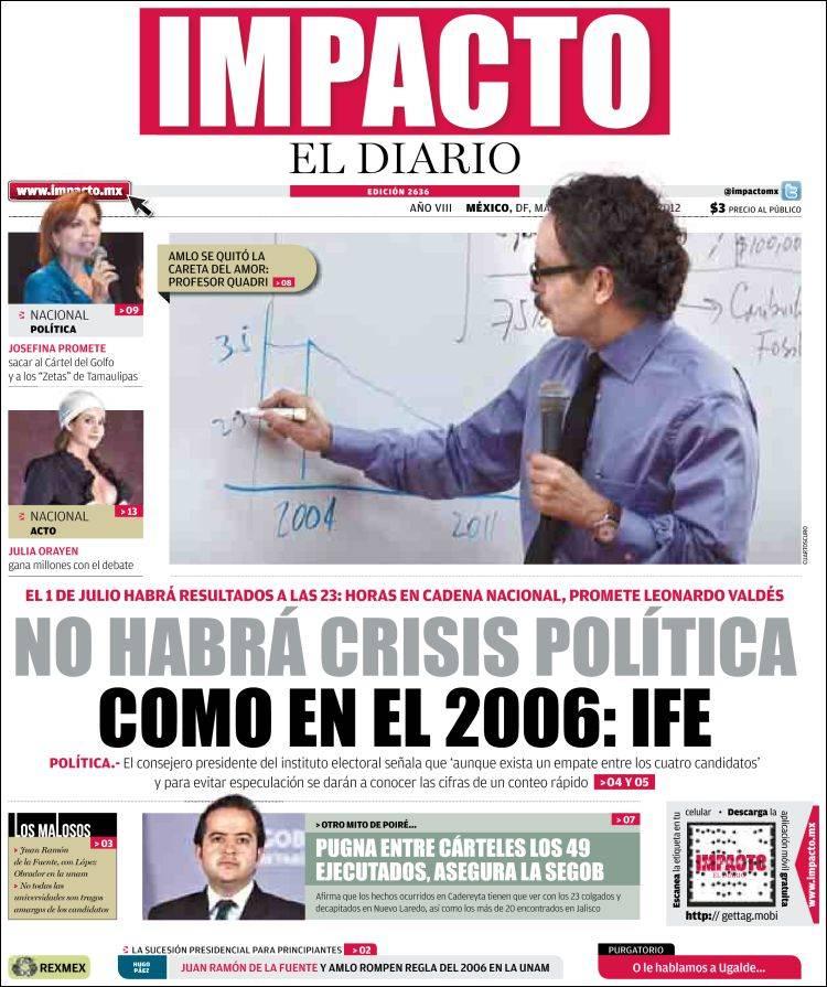 Portada de Impacto El Diario (México)
