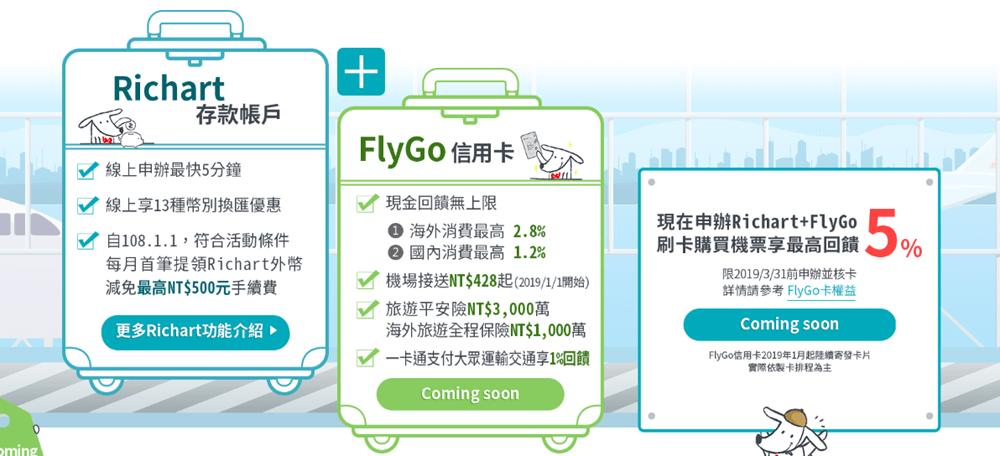 台新FlyGo 出國現金回饋神卡! 機票5%、國內1.2%、海外2.8%無上限回饋!