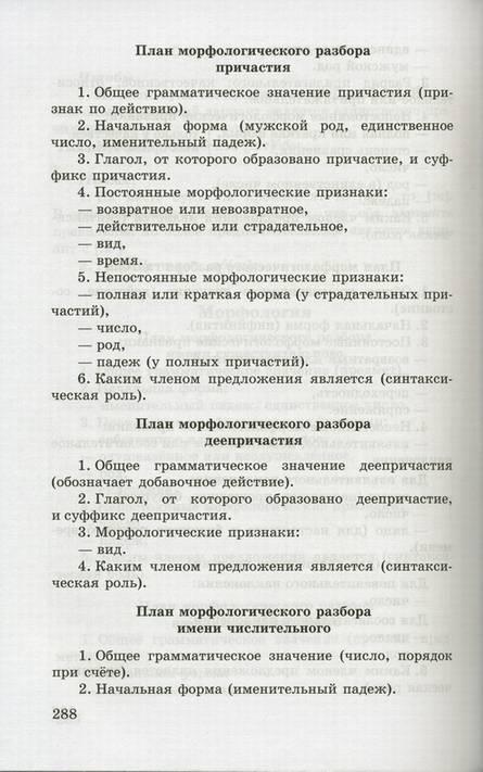 львова львов гдз капинос русскому языку по соловейчик разумовская