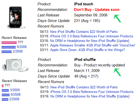 ipod buying guide