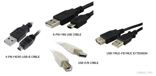 USB cable converters