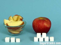 sugar in apple fruit