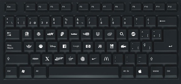 brands keyboard