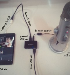 connect microphone to ios device [ 1024 x 768 Pixel ]