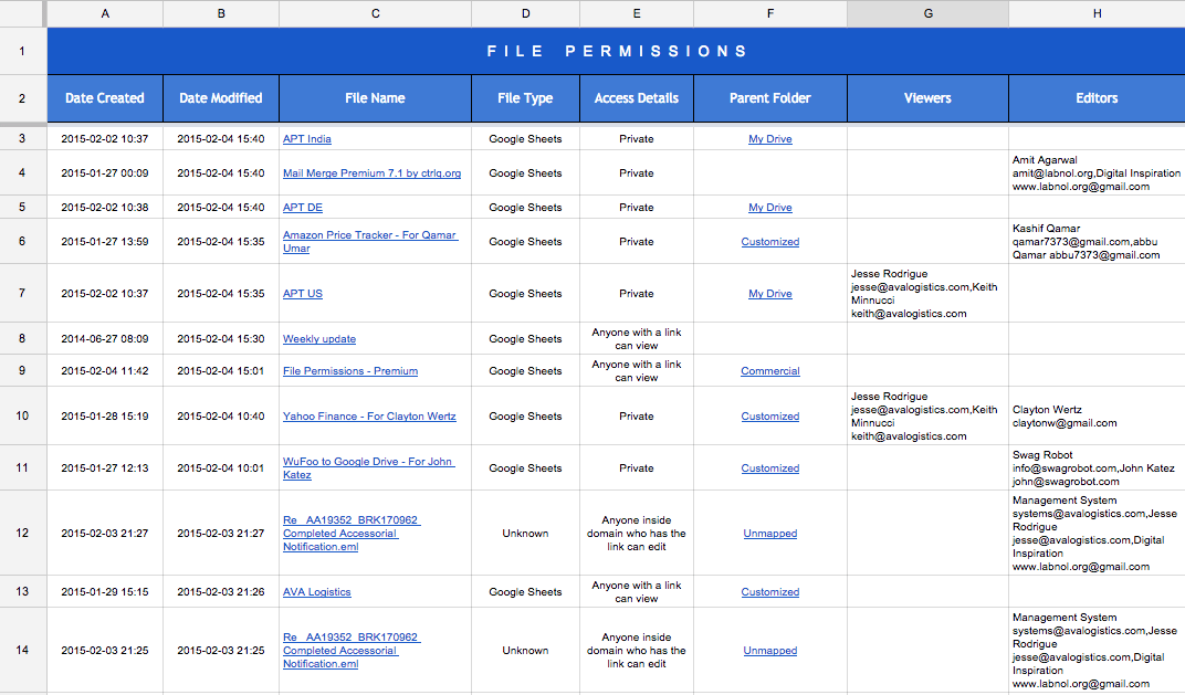 Google Drive - File Privacy Report