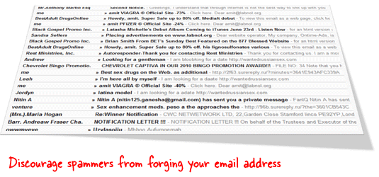 Spammers Forge Email Address