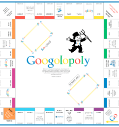 like the regular monopoly game the goal at google monopoly is to acquire as many products and companies on the internet as possible  [ 990 x 995 Pixel ]