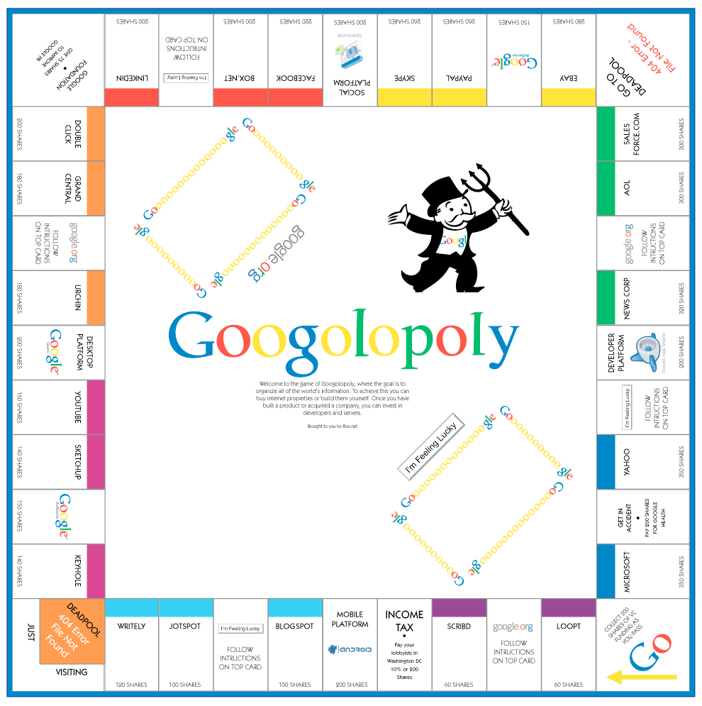 hight resolution of like the regular monopoly game the goal at google monopoly is to acquire as many products and companies on the internet as possible