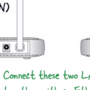 How to Add a Second Router to your Wireless (Wi-Fi) Network