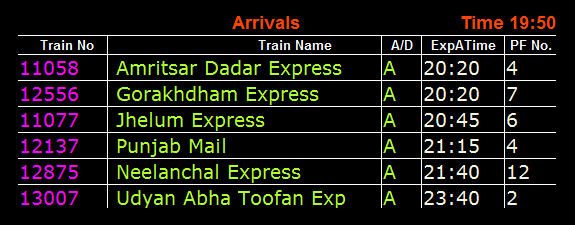 Train Platform Information - Indian Railways