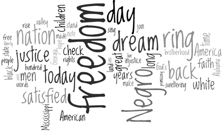 Quickly Analyze Long Pieces of Text with Tag Clouds
