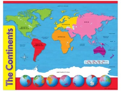 the continents world map poster