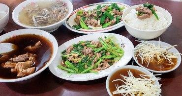 【台南美食】開了數十年的老店|約金華路與健康路口|羊肉專賣店~金華路無名羊肉