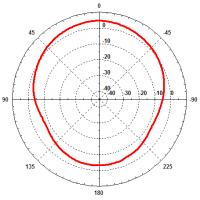 Car Active Gps Antenna Frequency 1575.42 MHz With RG 174