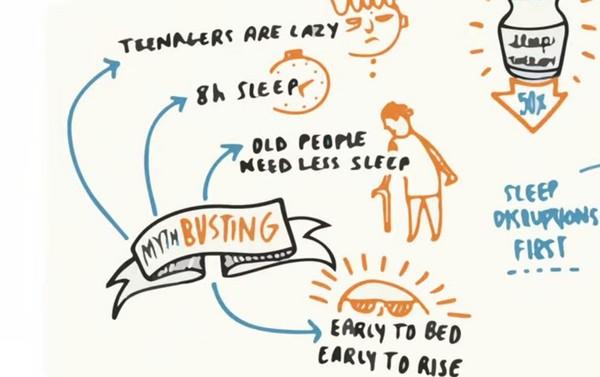 「早寝早起きが健康にいい」はウソ! 睡眠のプロが語った、眠りにまつわる4つの迷信